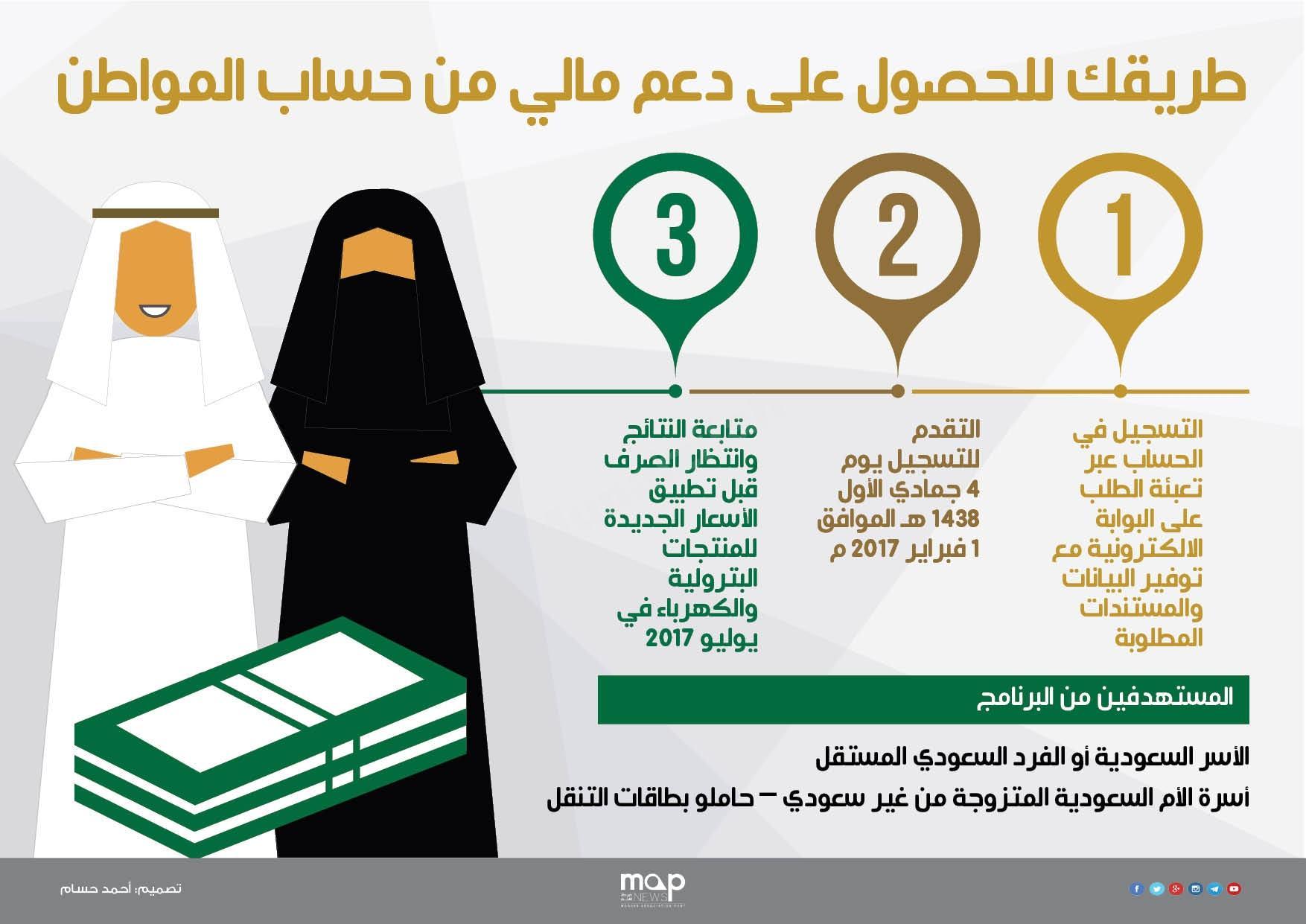 «حساب المواطن» يختار الأسرة لتكون الوحدة الأساسية المستفيدة من الدعم