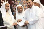 أسماء الفائزين والفائزات في المسابقة الثقافية بجامع الامام الجواد (ع) في عشرة محرم