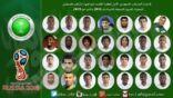 إعلان تشكيلة المنتخب السعودي لمواجهتي الإمارات وفلسطين لتصفيات أسيا وكأس العالم
